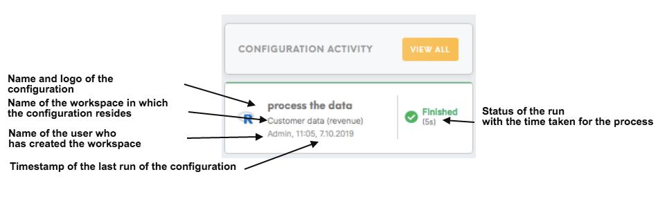 Configuration-Activity-Detail.png