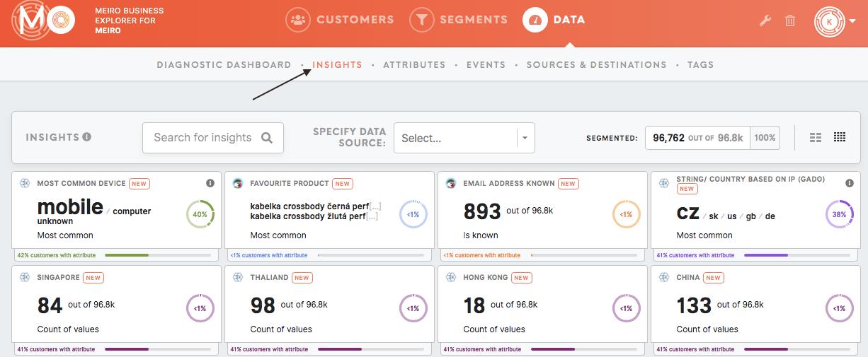 Insights-tab-:-Data-tab.png