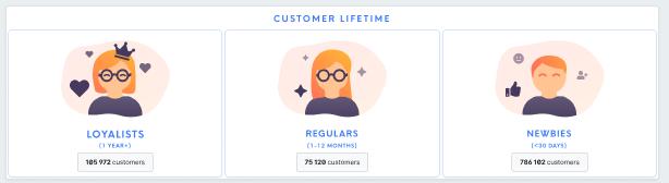 customerlifetime.png