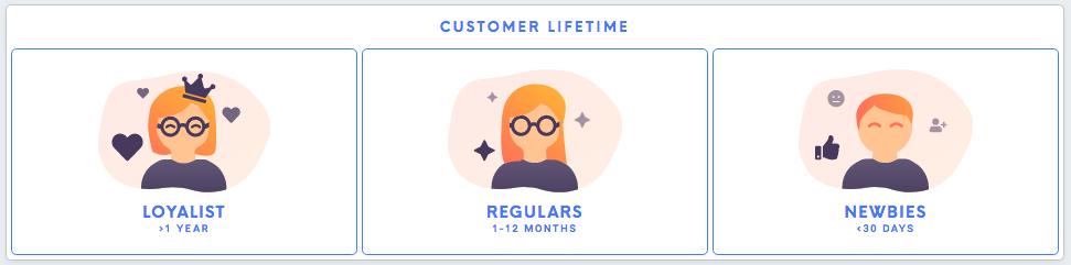 customer-lifetime.png