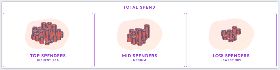total-spend.png