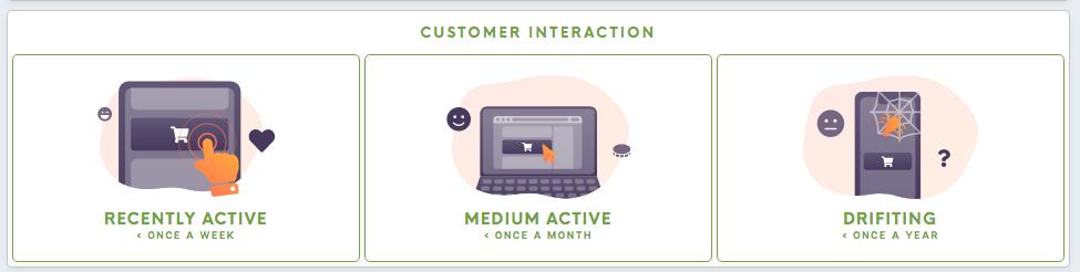customer-interaction.png