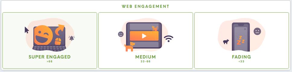 web-engagement.png