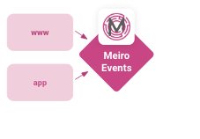 Meiro-Events.png